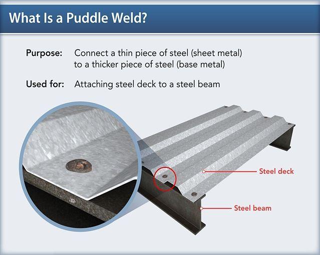 Slide 1888 Jpg 639 509 Steel Sheet Metal Steel Deck Steel Beams