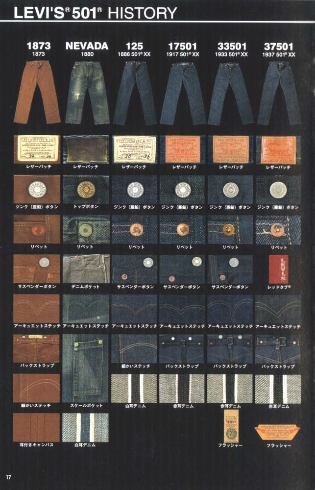 Levis Through The Years Part 1 Xcntric Vintage Collectibles