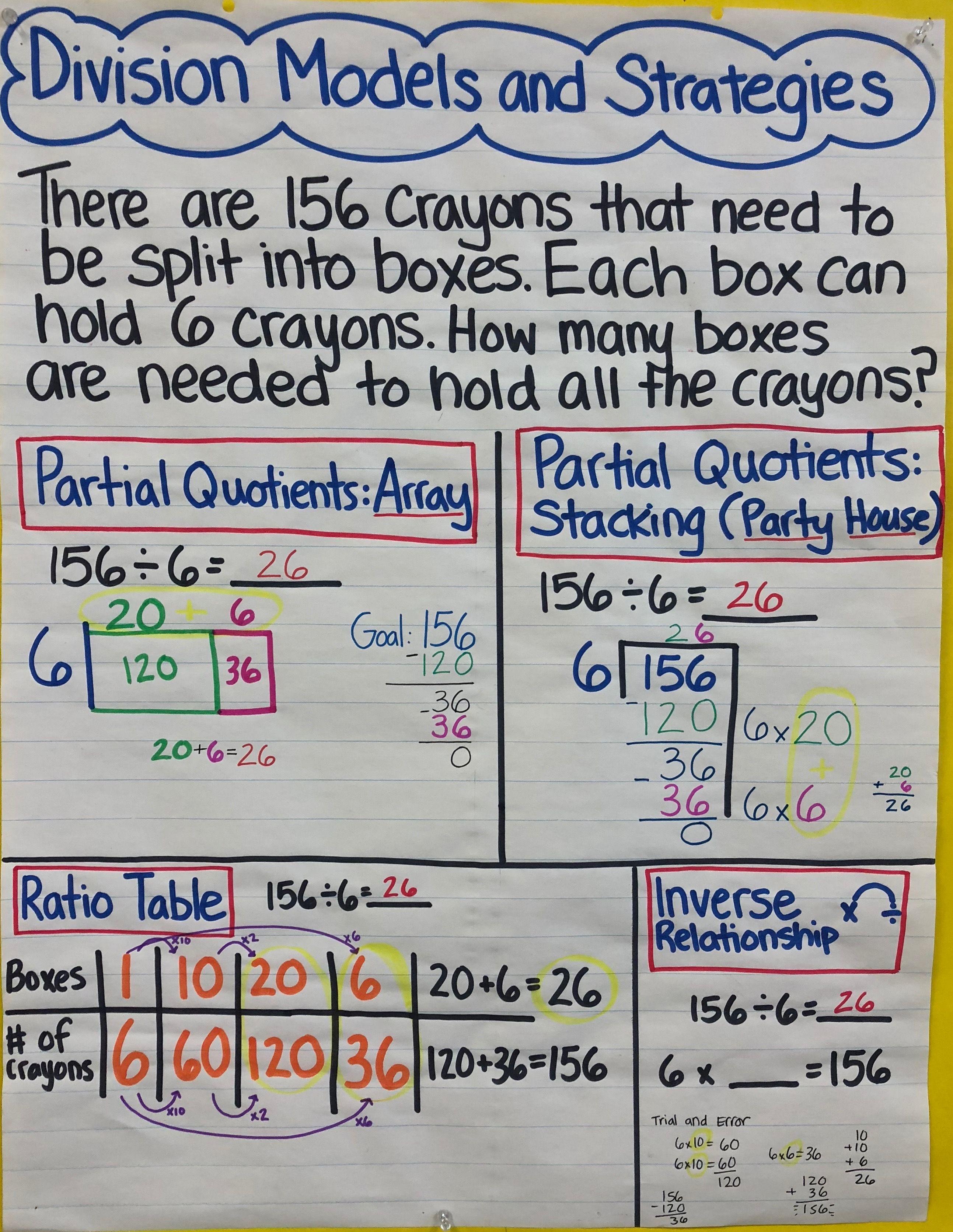 Pin By Jill Holshouser On Math