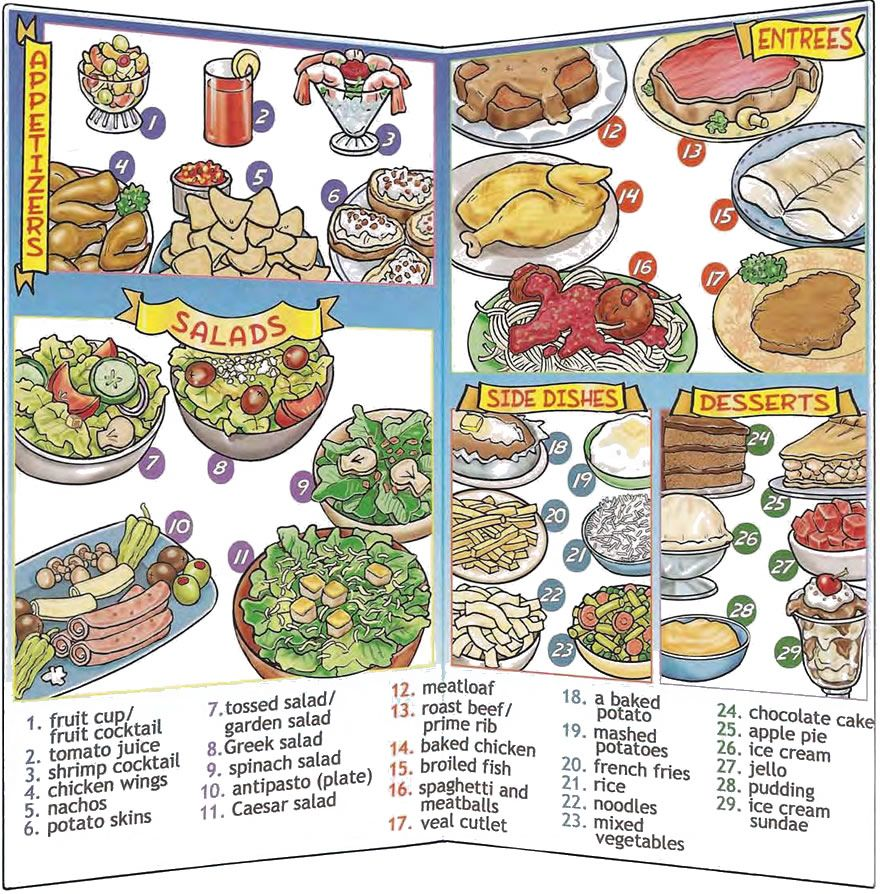 Restaurant menu vocabulary and conversation about ordering for Cuisine vocabulary