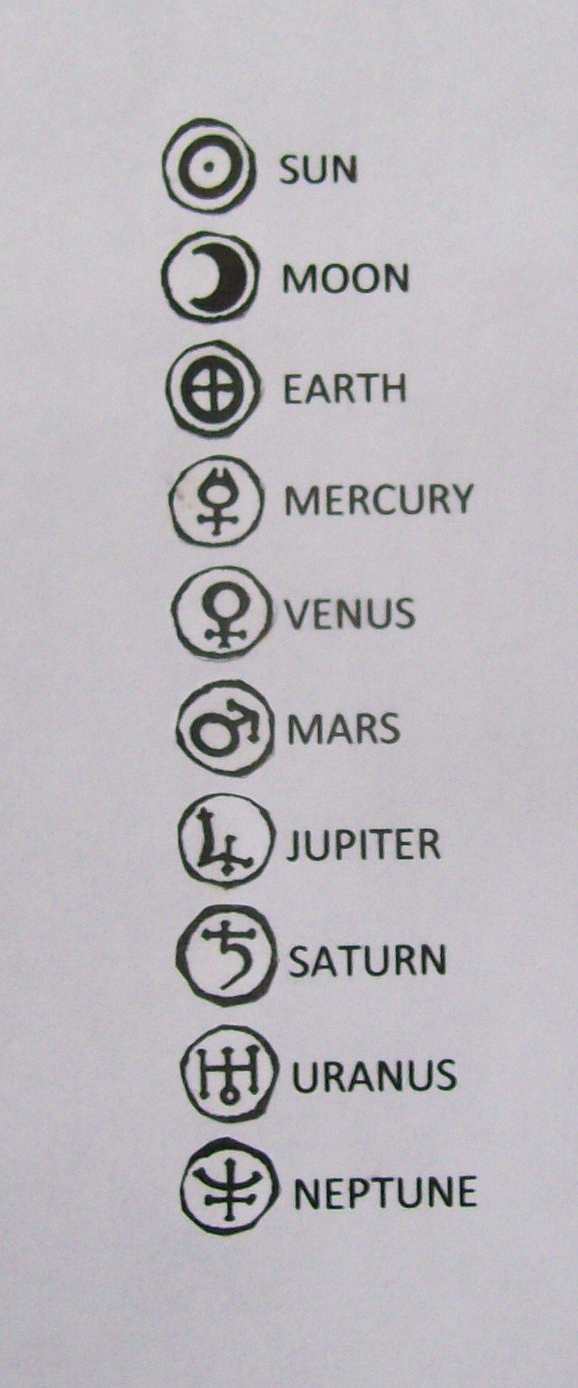 Im getting neptune space and little mermaid related right inner right arm tattoo idea original post its okay plutos astronomical symbol doesnt look very good anyway also uranuss symbol in this picture is buycottarizona