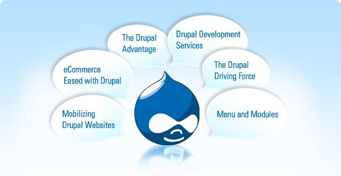 Require Help With A Drupal Cms Website Project We Ve Got You Covered Webdevelopment Drupal Web Development Web Development Company