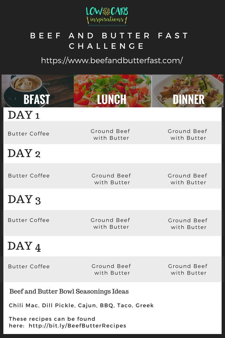 Rindfleisch und Butter schnell druckbare Speiseplan   – Keto meal plan
