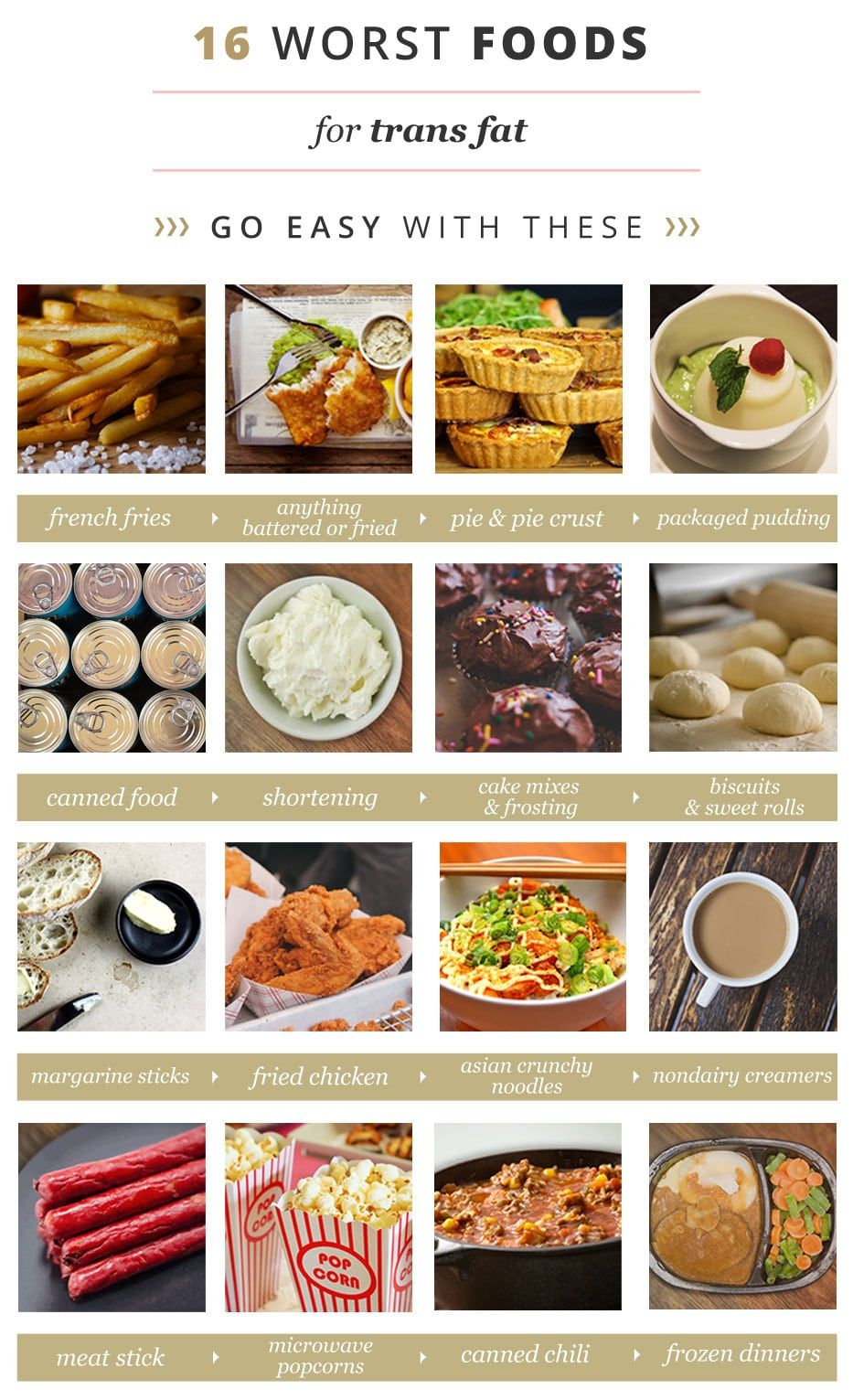 How to Start a Healthy Lifestyle - Worst Foods for Trans Fat