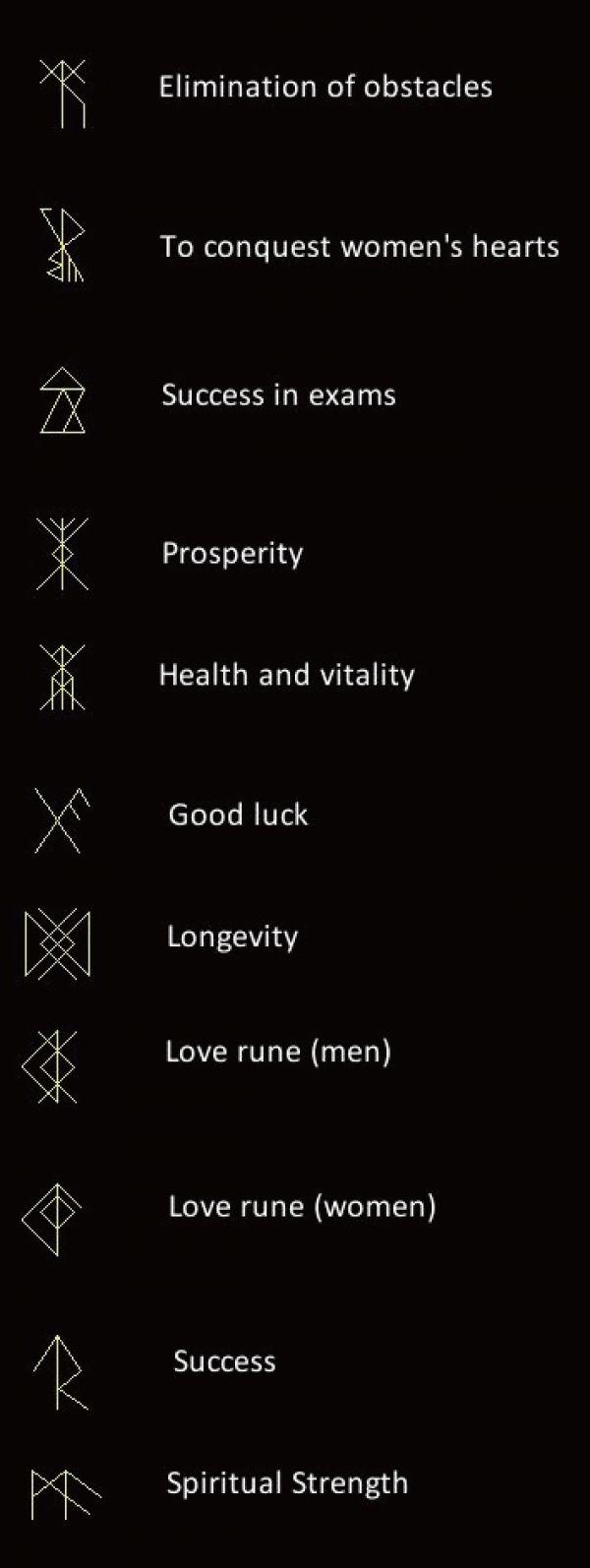 Pin by marilyn lai on tattoos pinterest tattoo tatting and hennas runes meaningglyphs meaningunalome meaningglyphs symbolsviking buycottarizona Choice Image