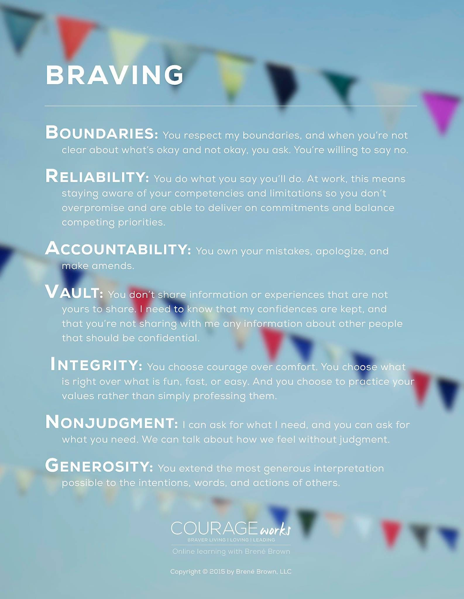 The Anatomy Of Trust Brenebrown
