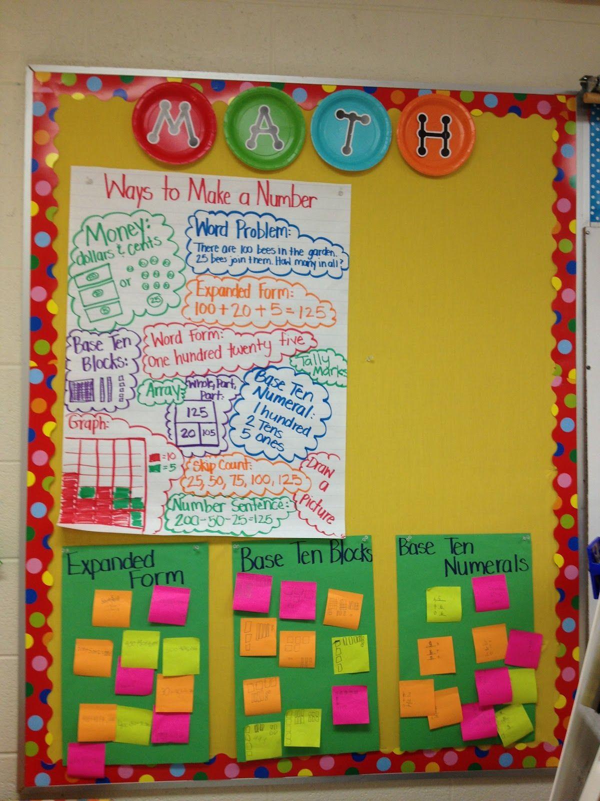The Good Life My Math Wall With Ctp S Jumbo Polka Dots