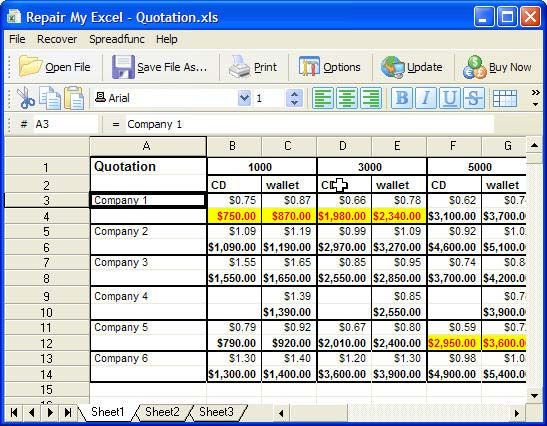 Could an excel doc or pinterest picture help you next time you fail - excel spreadsheets