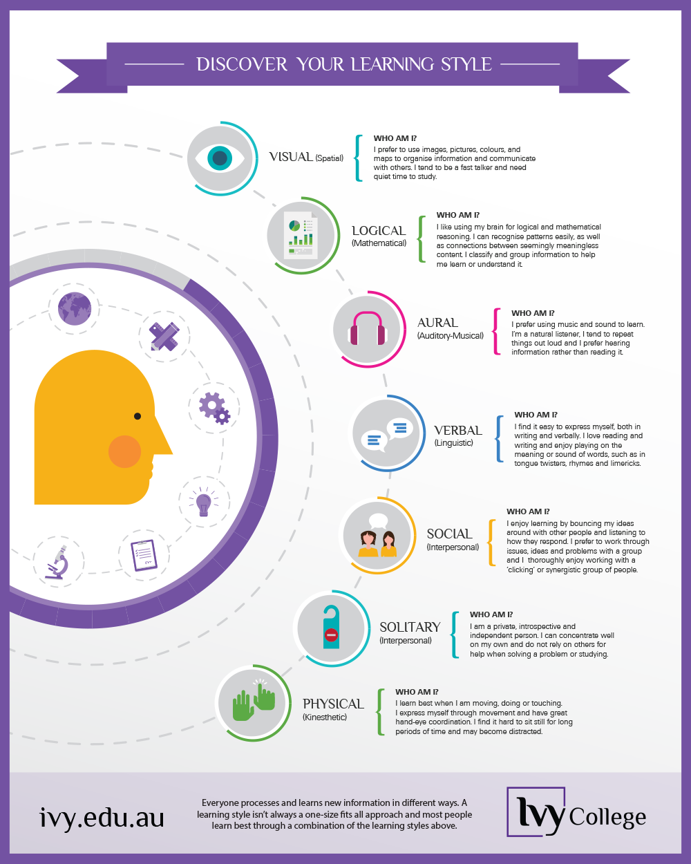 What's Your Learning Style #infographic
