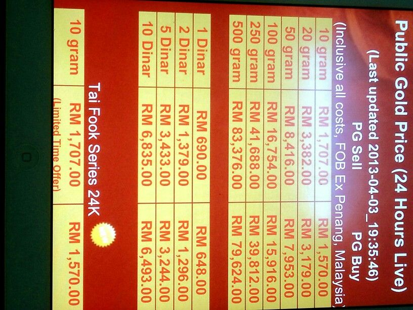 Harga Jatuh Lg Jom Tambh Stok Gold Price Gold 10 Things