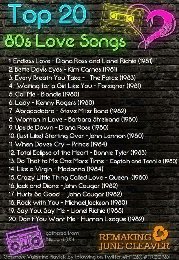 80s Goodies With Images 80s Songs Love Songs Songs