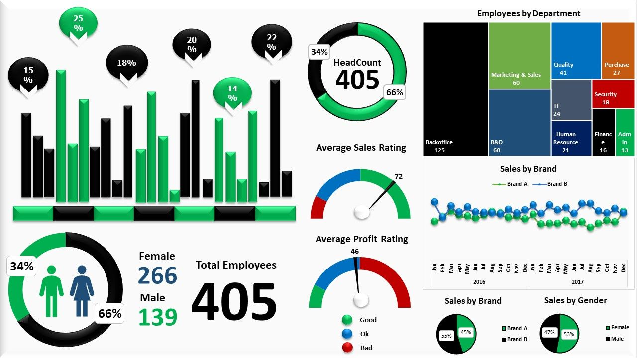 How To Create Interactive Excel Dashboard For Excel Data Analysis Data Visualization Infographic Data Visualization Tools Data Science Learning