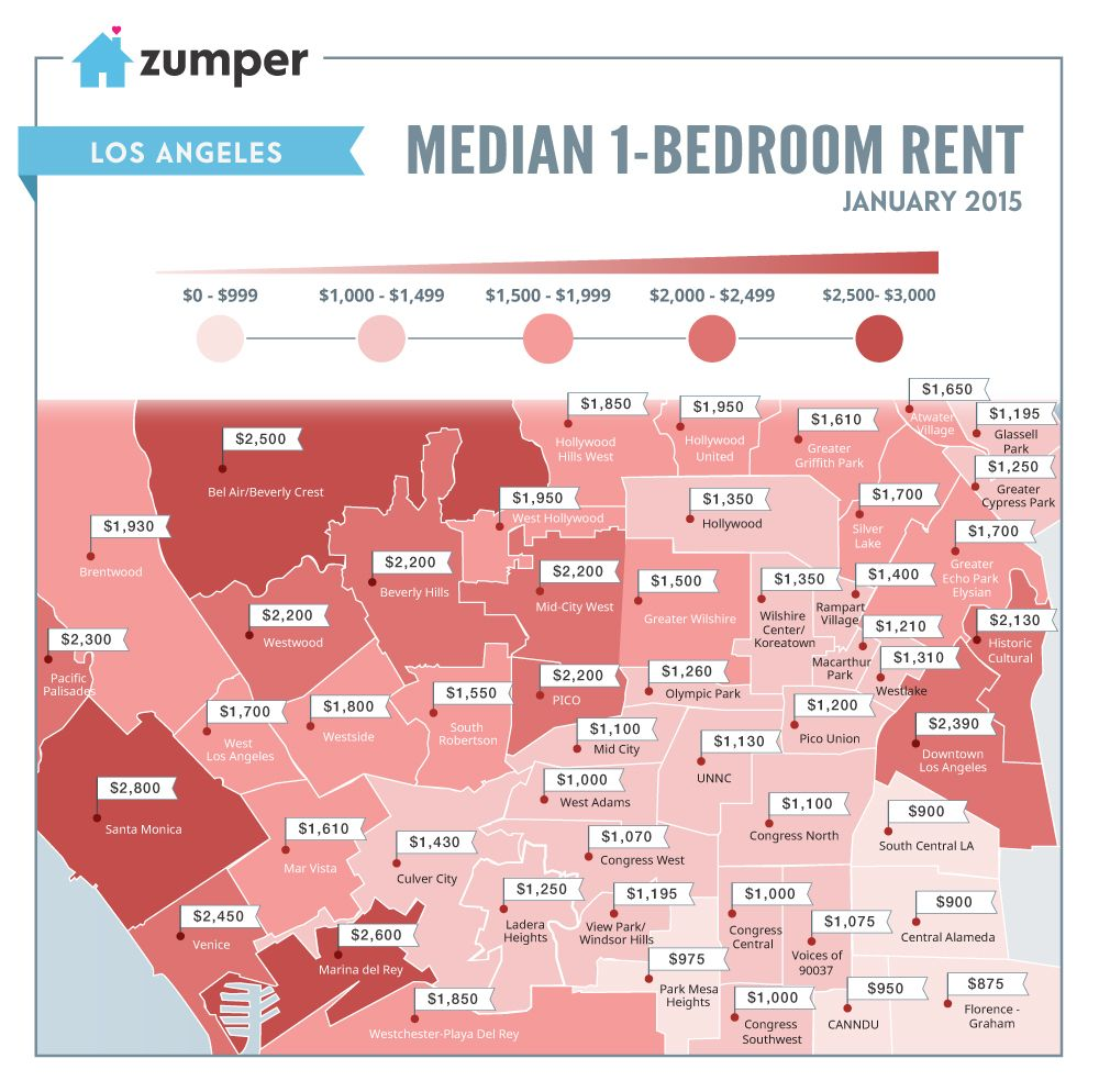 Mapping The Cheapest And Most Expensive Places To Rent In Los Angeles Right  Now   Rentally Deranged   Curbed LA