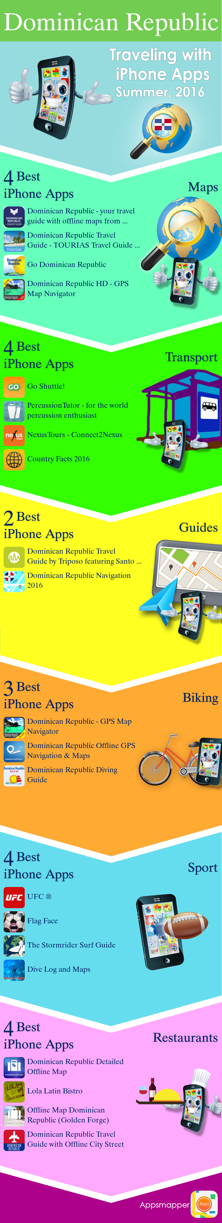 Dominican Republic Iphone Apps Travel Guides Maps