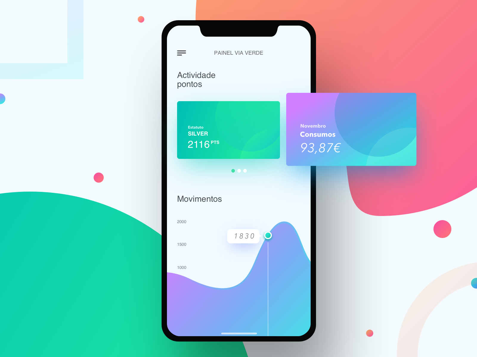Mobile 2x | sws | Pinterest | App, App design and Ui design