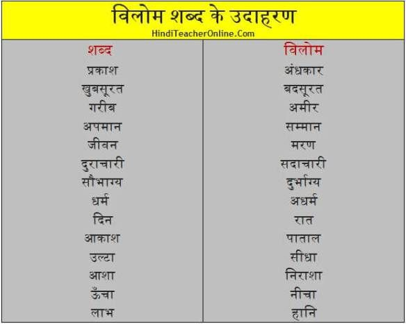 Hindi for Kids-विलोम शब्द-Hindi Antonyms | Hindi Teacher