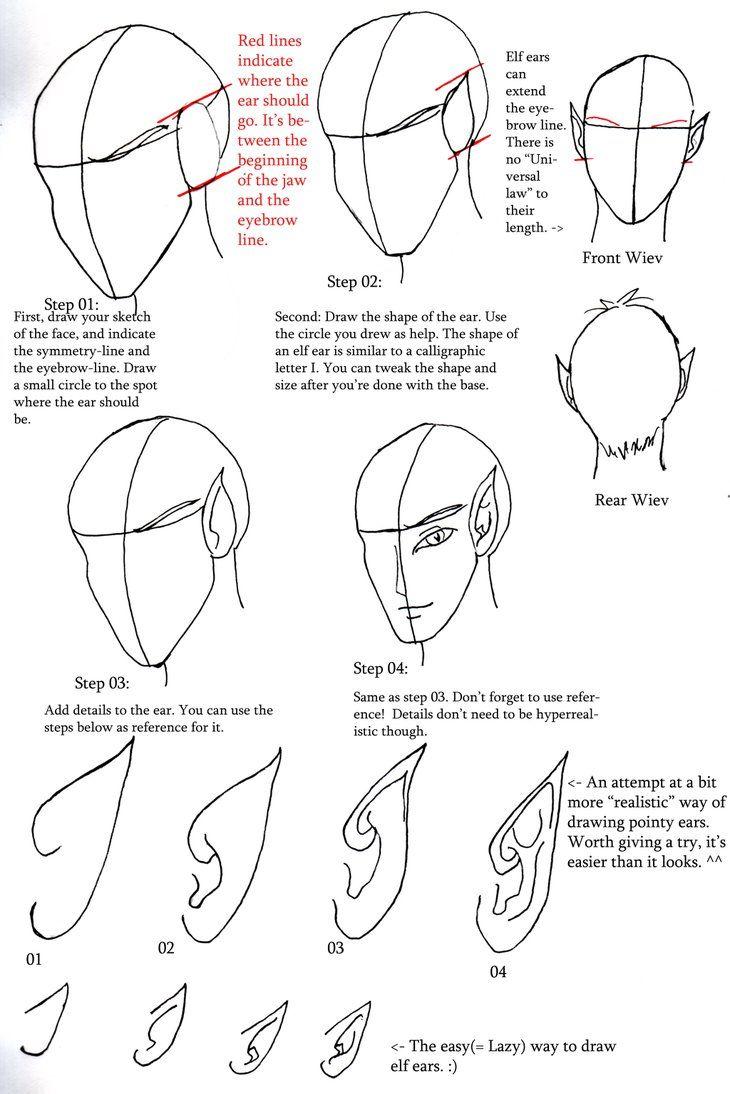 403 Forbidden How To Draw Ears Elf Drawings Elf Ears