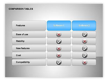 Comparison Tables Collection http://www.poweredtemplate.com ...