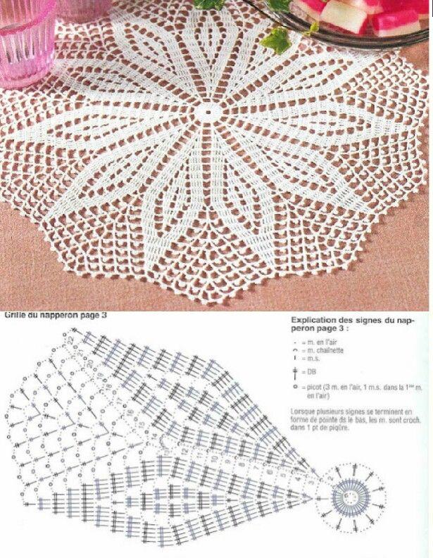 Increíble Patrón De Crochet Doily Galería - Manta de Tejer Patrón de ...