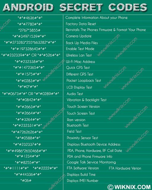 Android Secret Codes - Imgur | tech | Android secret codes, Android