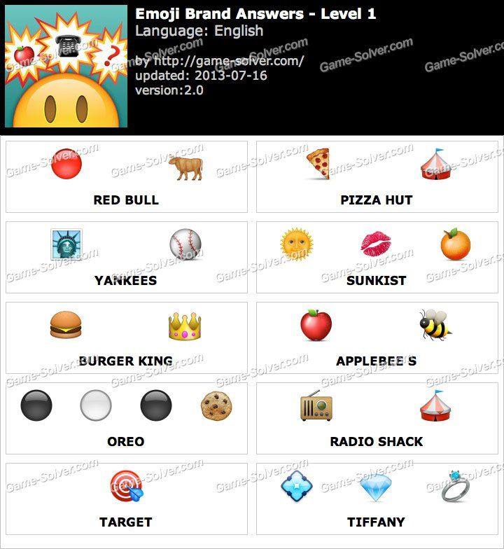 Top 25 ideas about Guess The Emoji Cheat on Pinterest   Monolithic ...