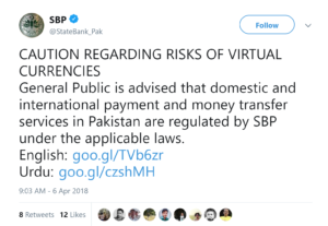 Cryptocurrency ban in pakistan