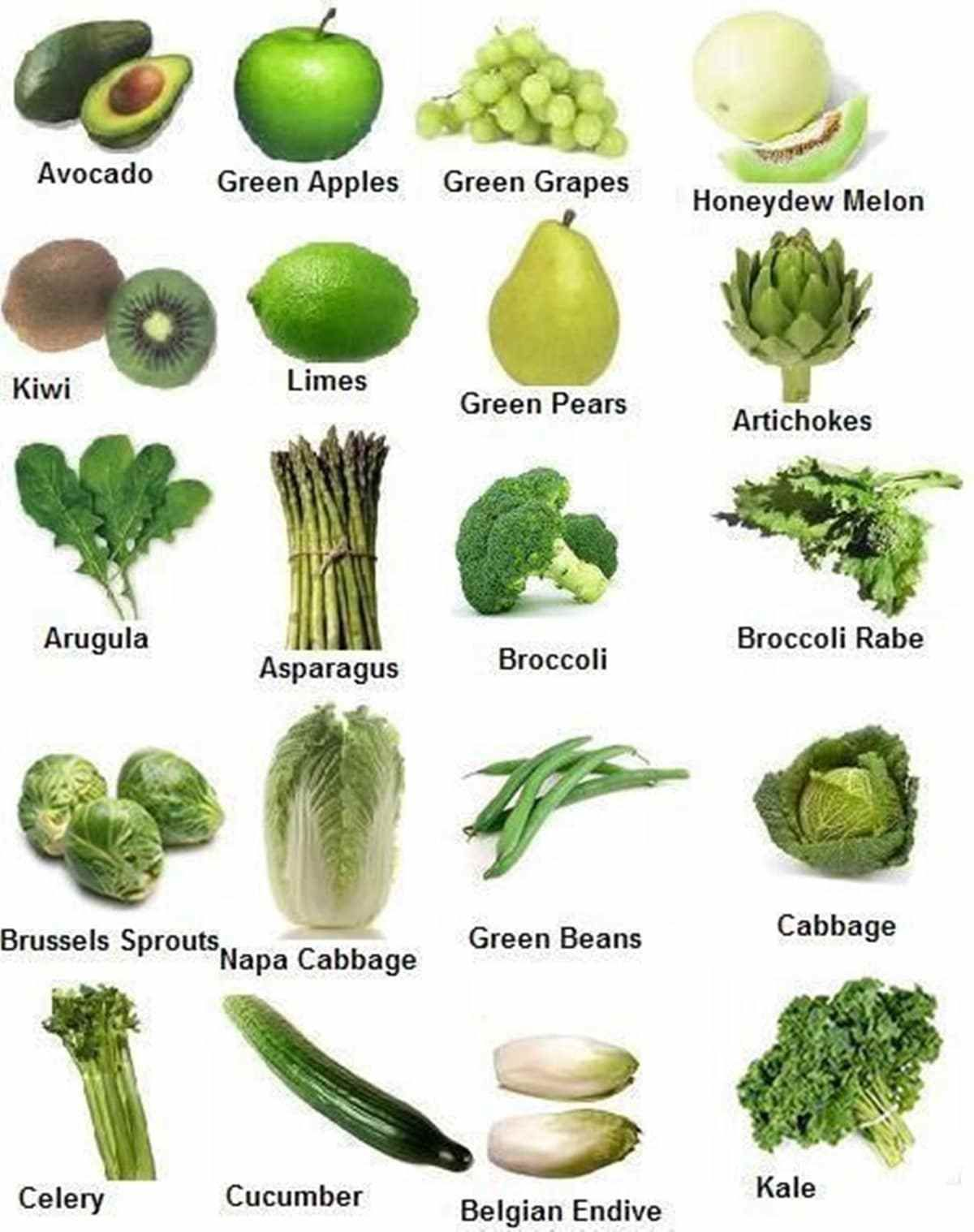 fruits and vegetables vocabulary in english | green grapes