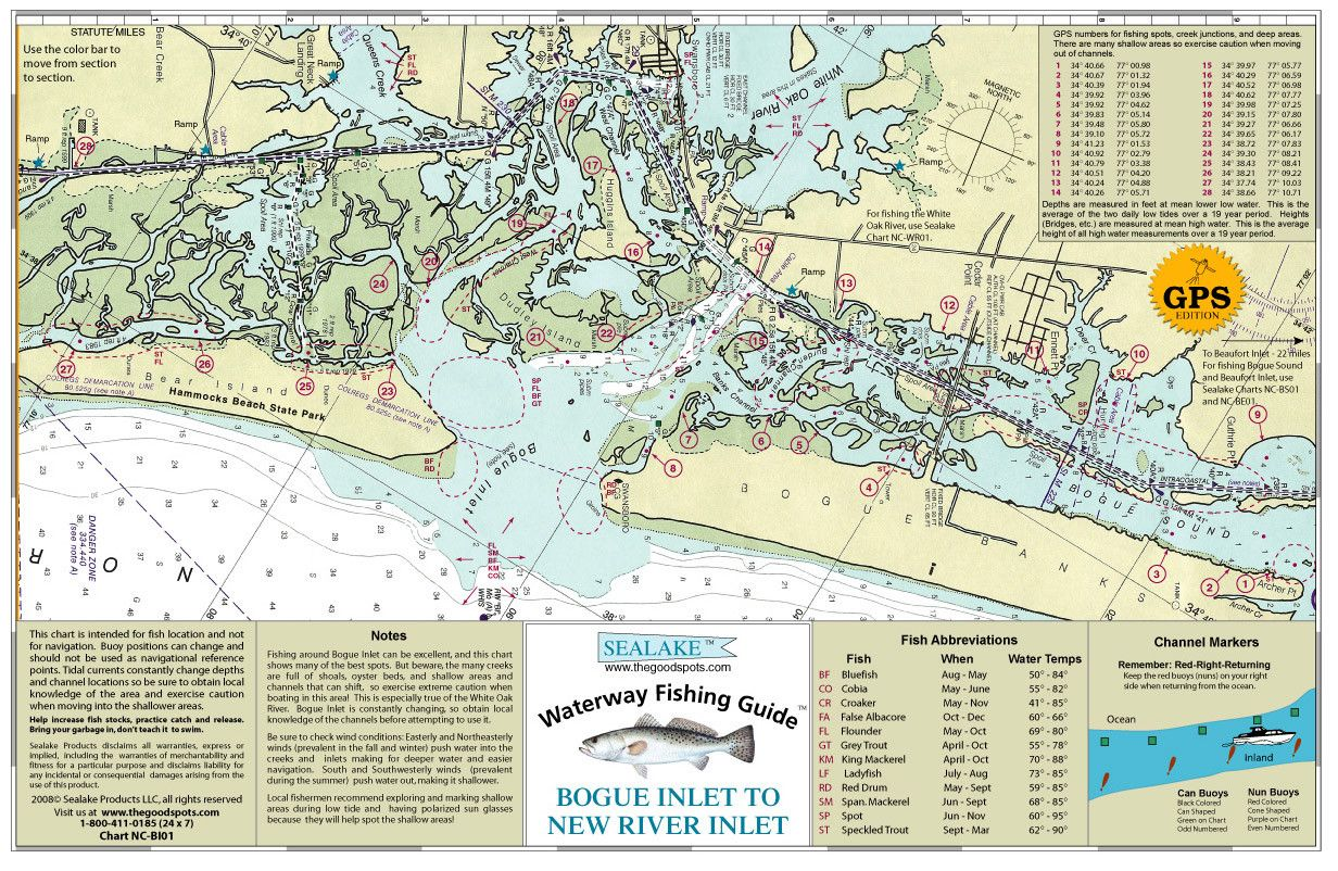 North Carolina Bogue Inlet To New River Inlet Fishing