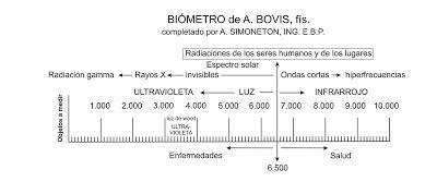 BIOMETRO DE BOVIS EPUB DOWNLOAD