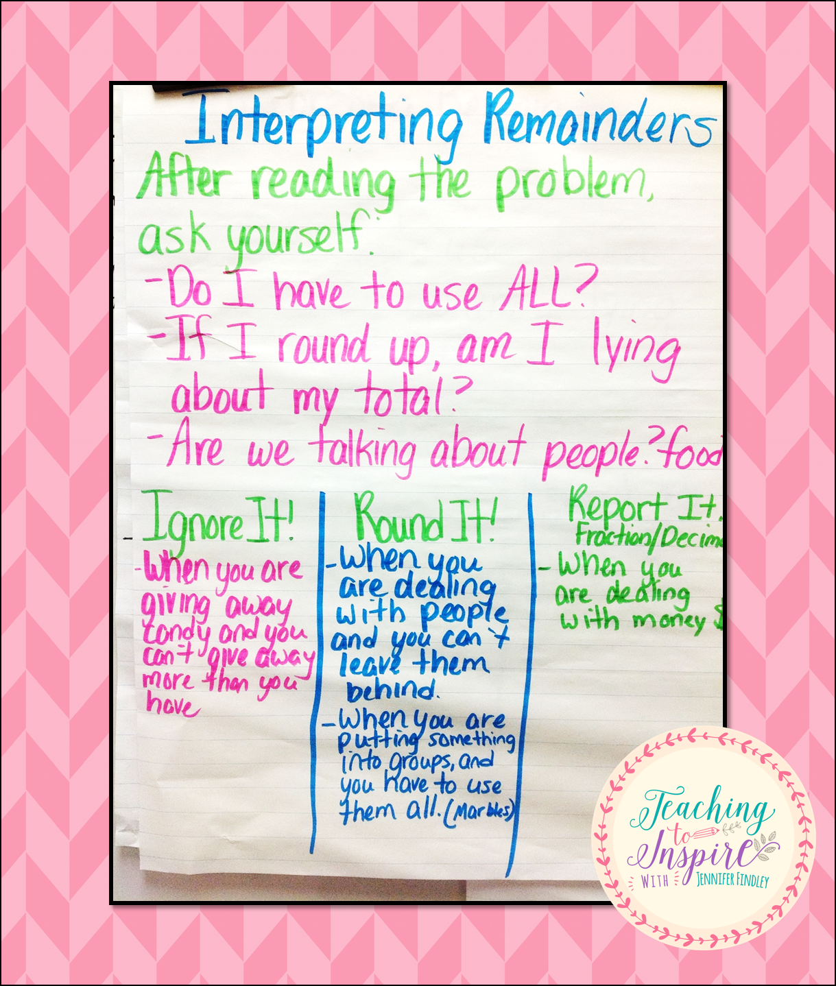 Interpreting Remainders Anchor Charts Ideas And