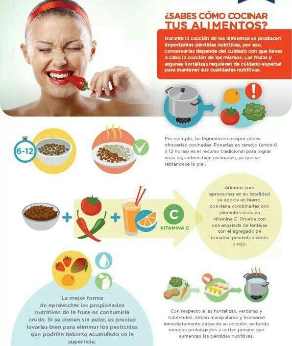 ¿Sabes como cocinar tus alimentos?
