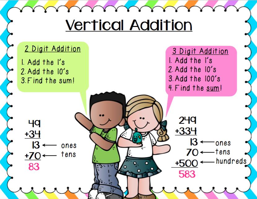 Image result for 3 digit addition poster
