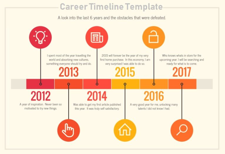 Career Timeline Template Free Printable PDF Excel Word - Timeline template word