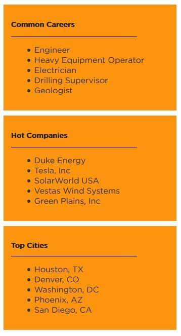 renewable engineering jobs