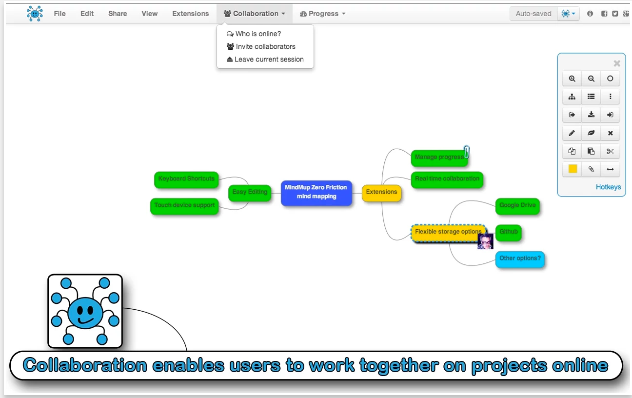 he list features some of the best web tools teachers can use to create mind maps - Create Mind Map Free
