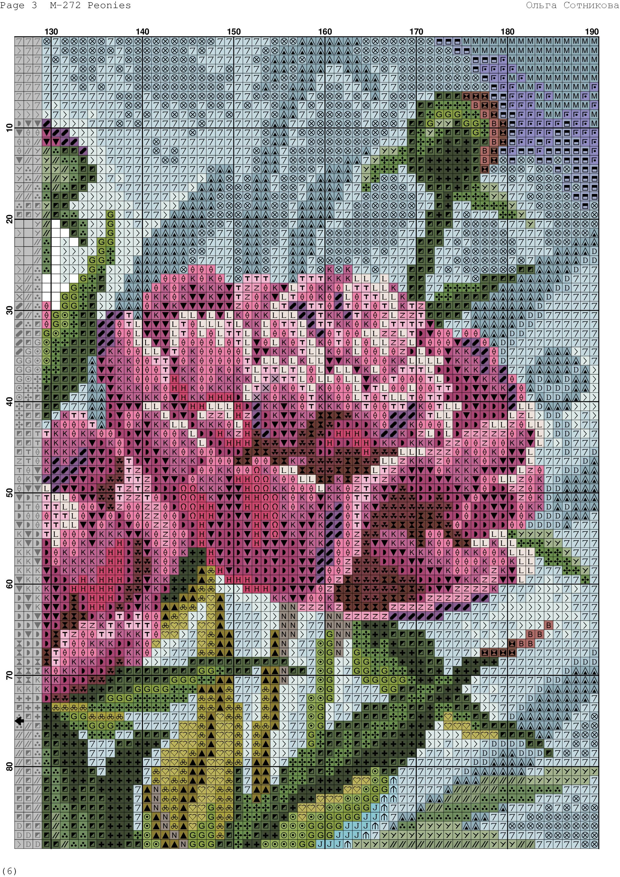 Pin by Anna Grygoruk on haft Pinterest Cross Stitch Stitch and