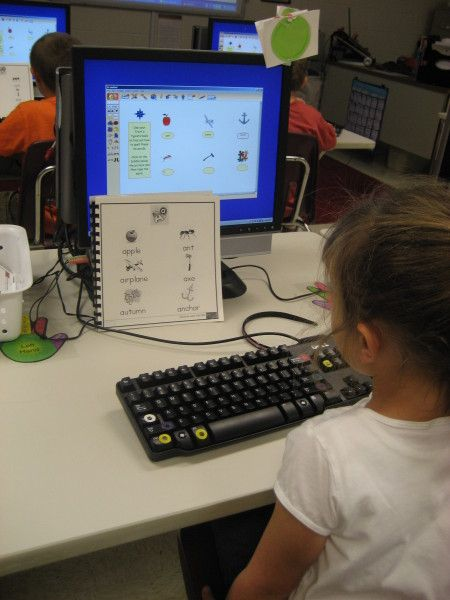 Kindergarten typing lesson | Keyboarding | Computer lessons, Library