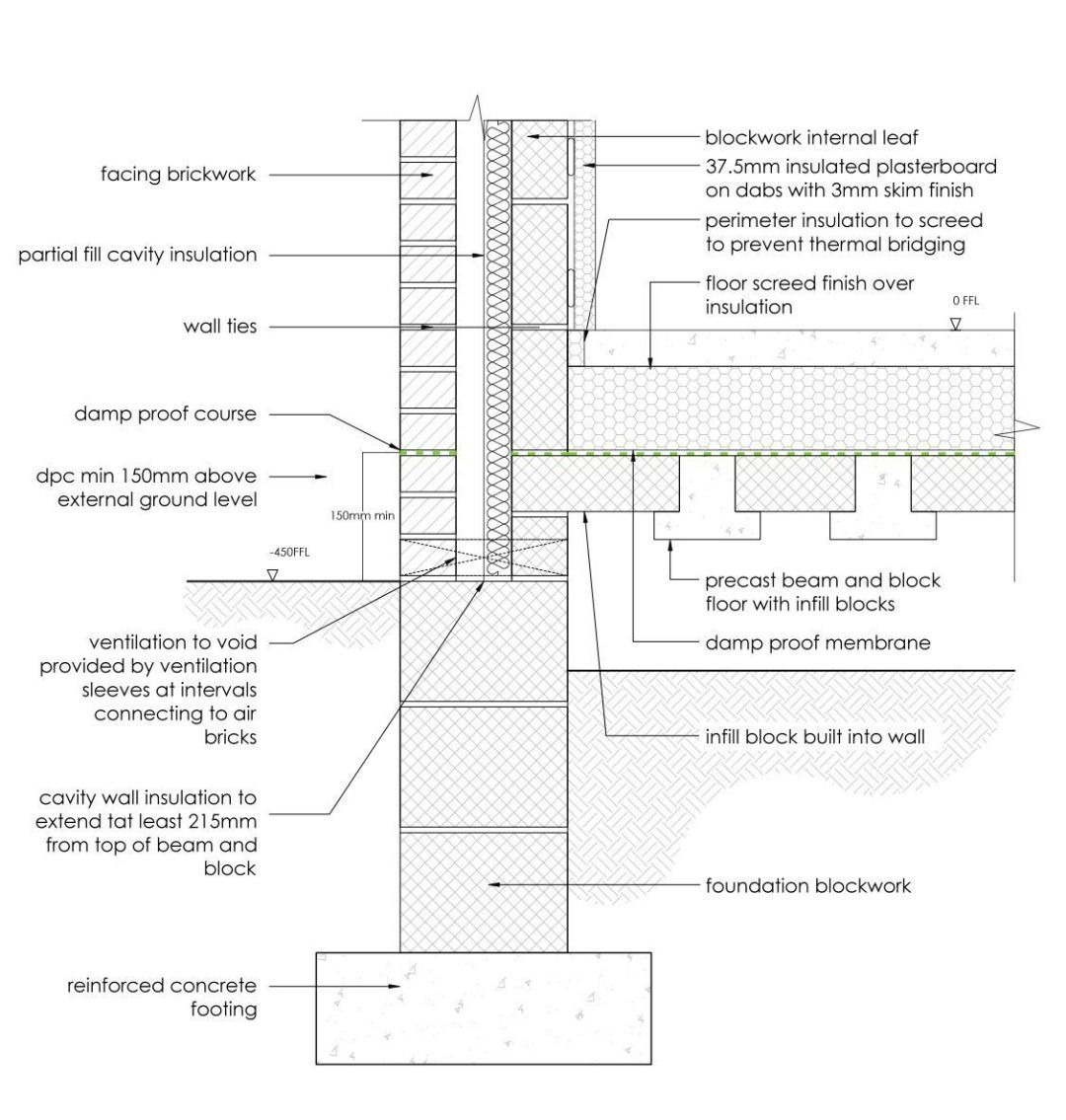 Introduction To Beam And Block Floors Construction Detailing And Selection In 2020 Beams Framing Construction Flooring