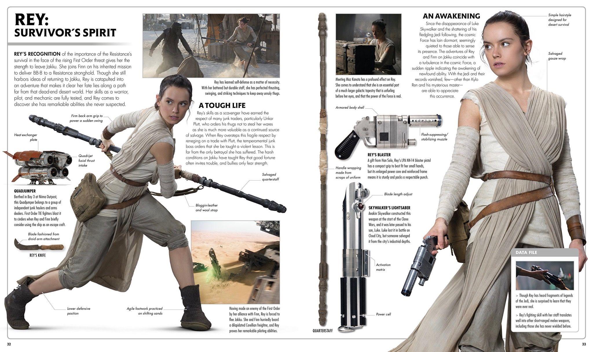 force awakens diccionario visual