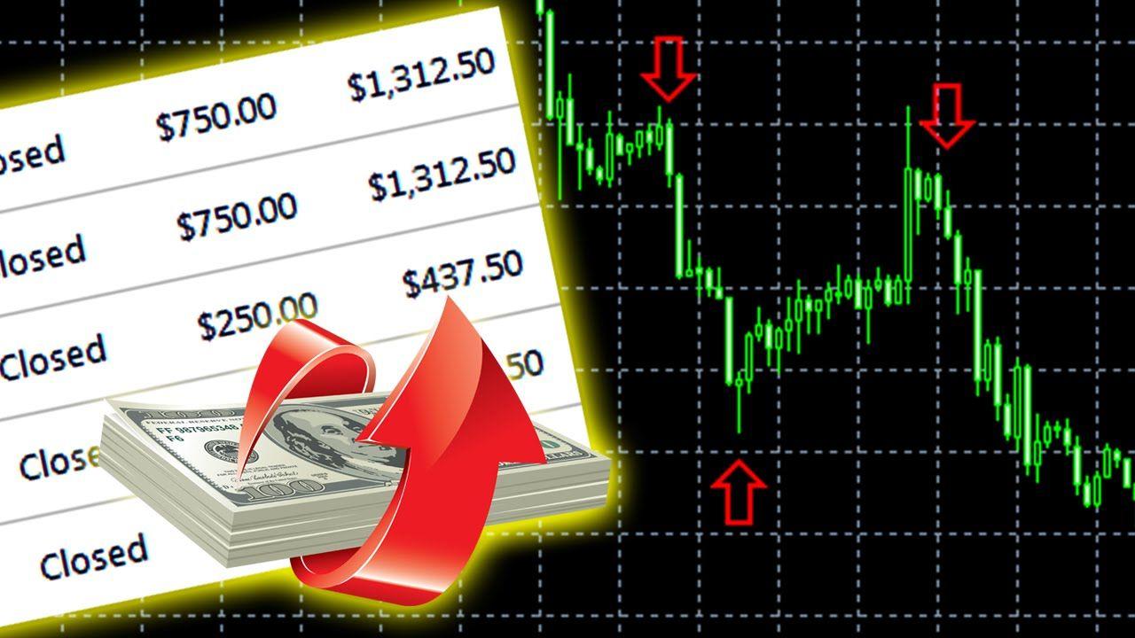 Binary options trading strategies 2018 movies