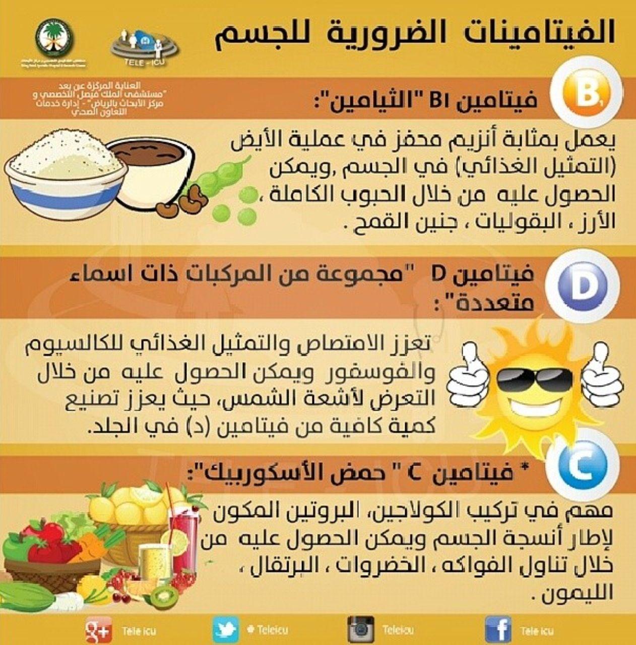 الفيتامينات الضرورية للجسم Healthy Beauty Nutrition Recipes Health