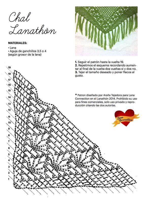 Lanathón 2014 (patrones) | HAČKOVANIE/crochet | Pinterest | Chal ...