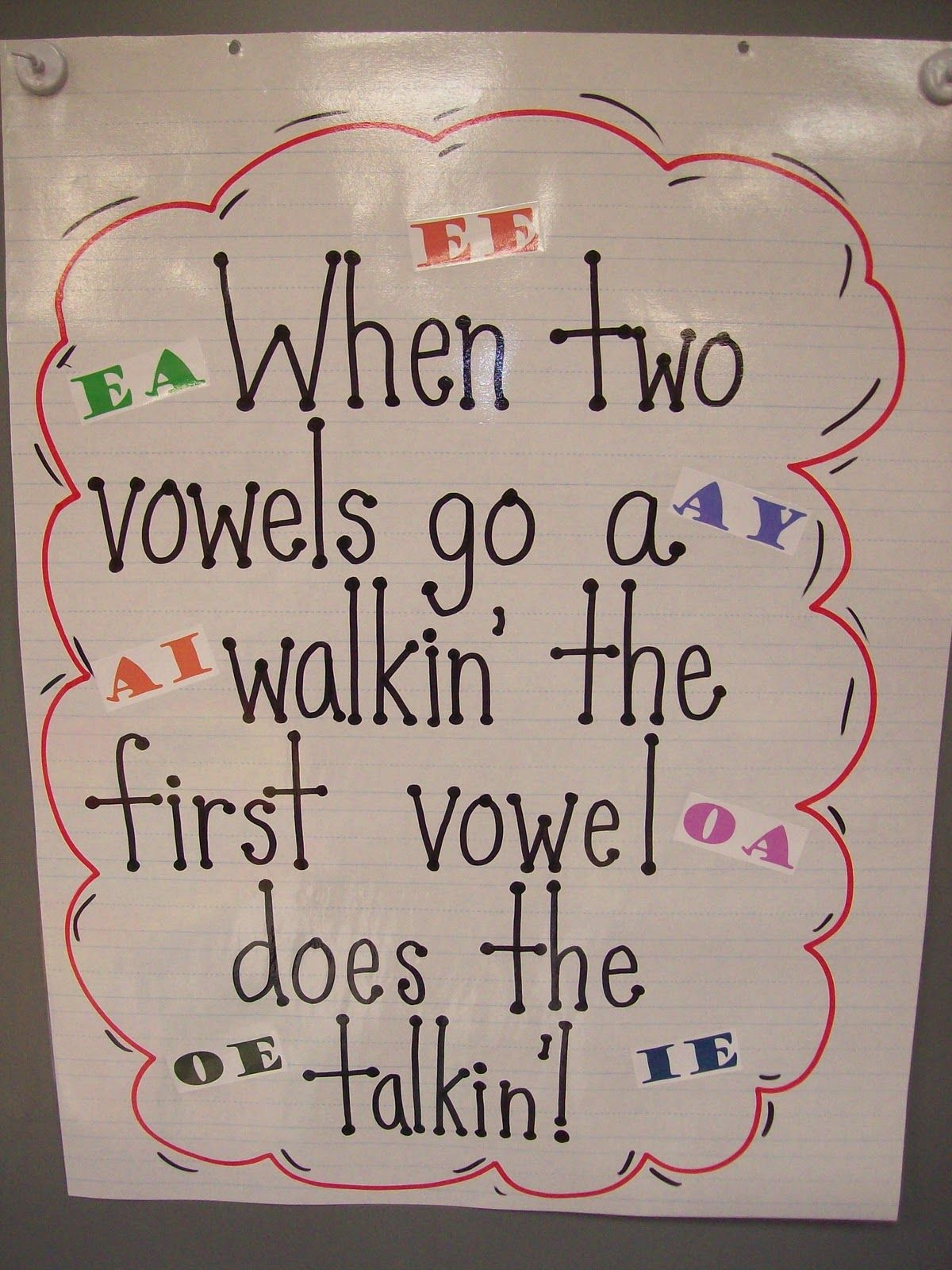 When Two Vowels Go Walking E First One Does The