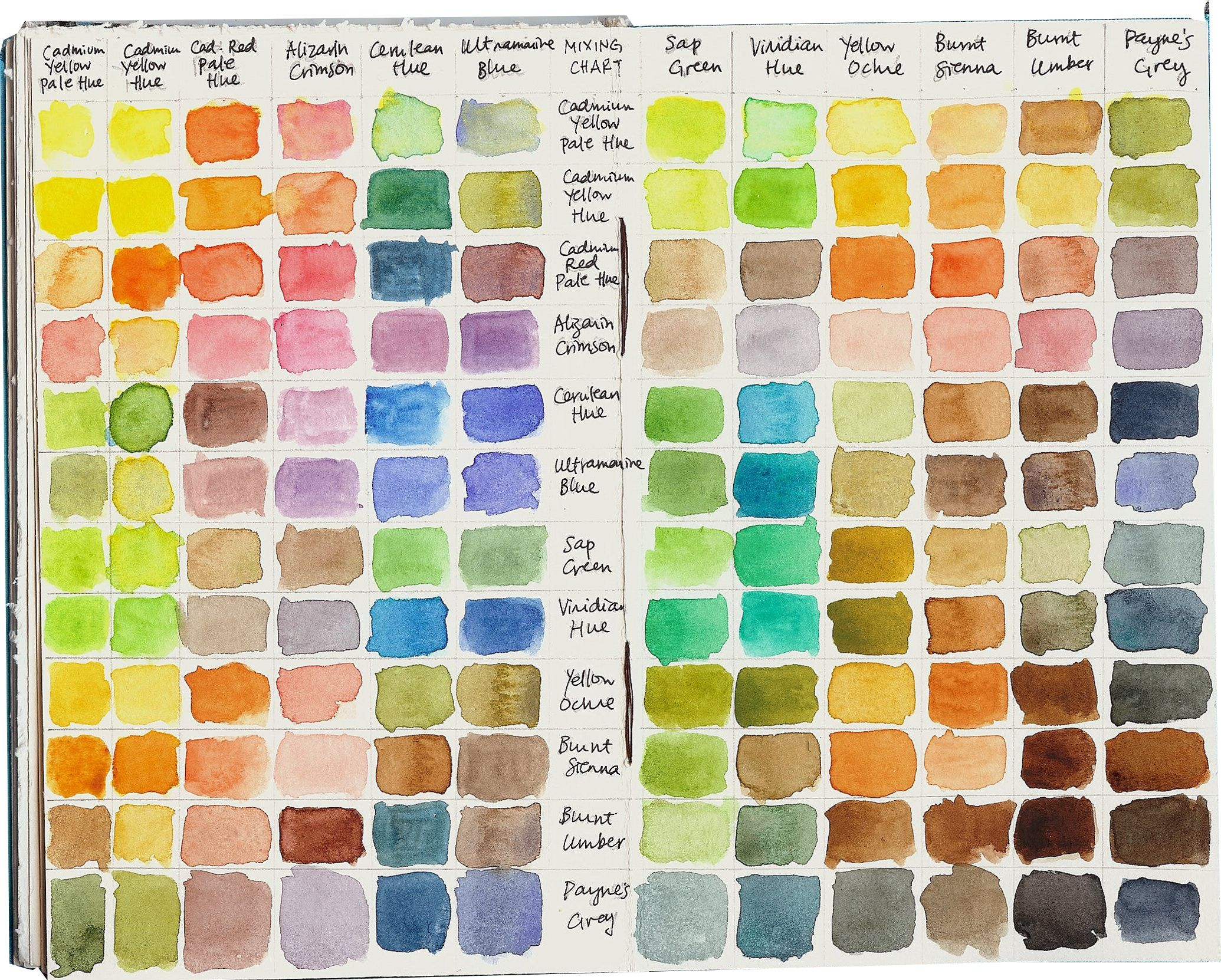 How Do I Measure The Colors Carlos Garcia Watercolor Mixing