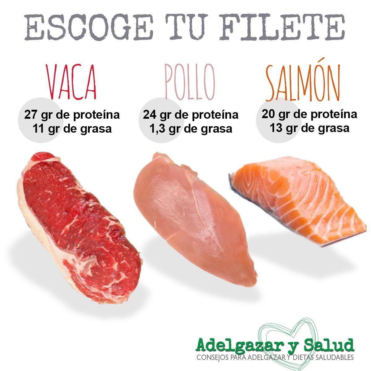dieta baja en calorias sin carne