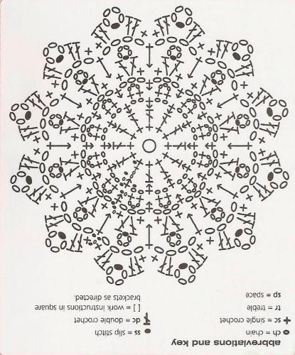 Häkeln rund Kreis Motiv / crochet motifs round circle