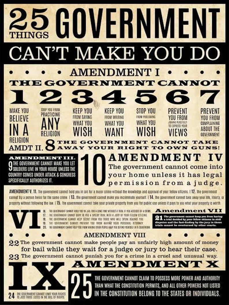 Know Your Rights Poster - Size: 18 inches by 24 in