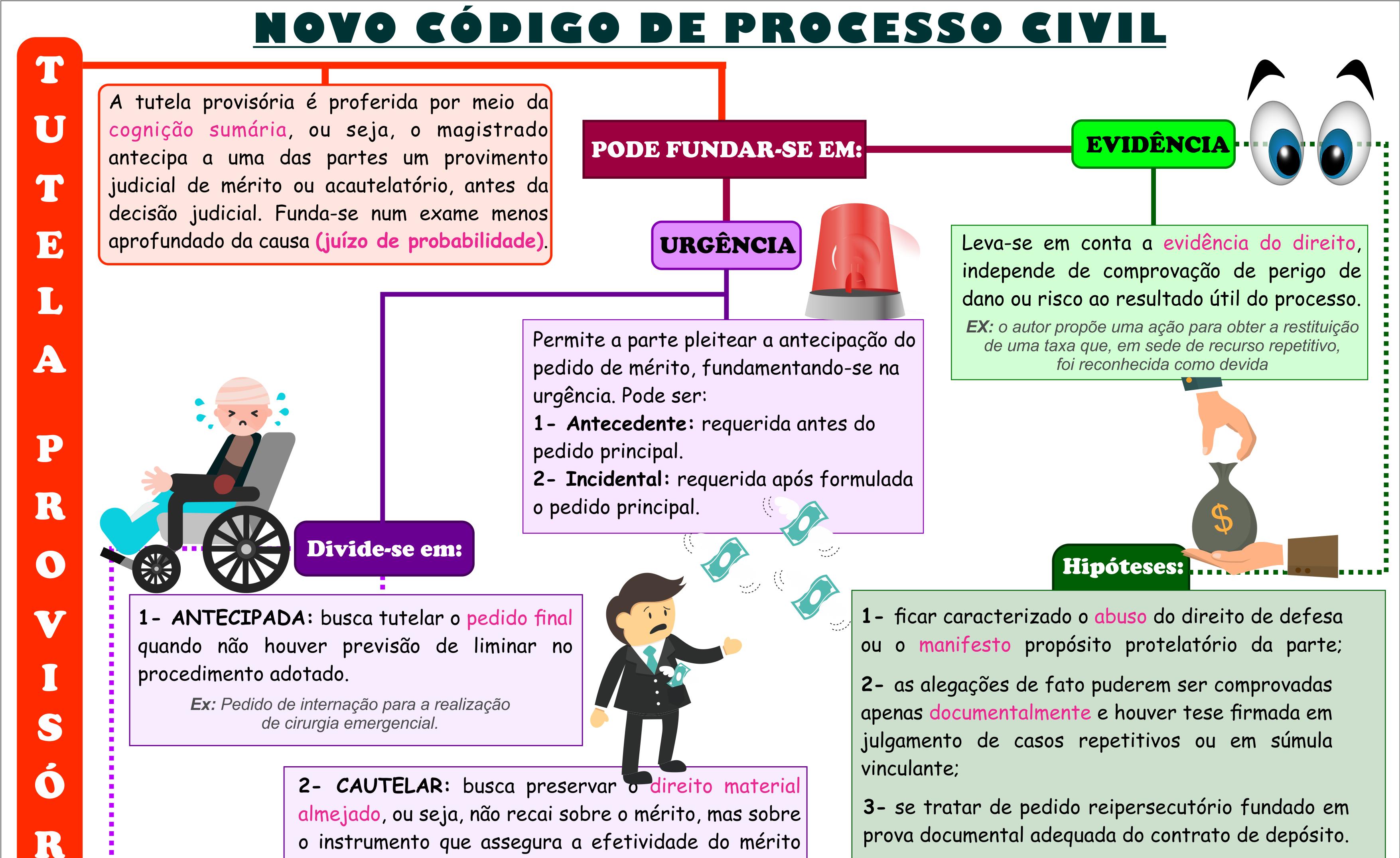 Processo Do Trabalho Pdf