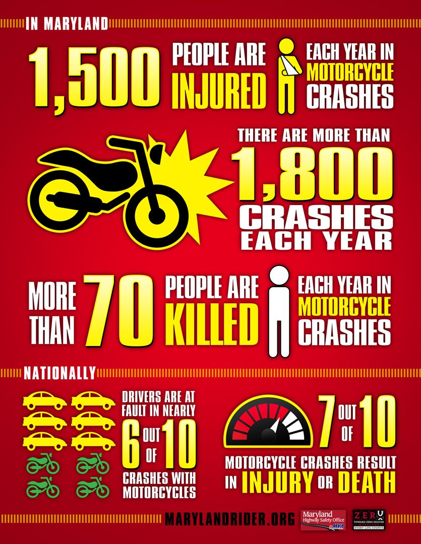 Pin by md state highway administratio on motorcycle safety