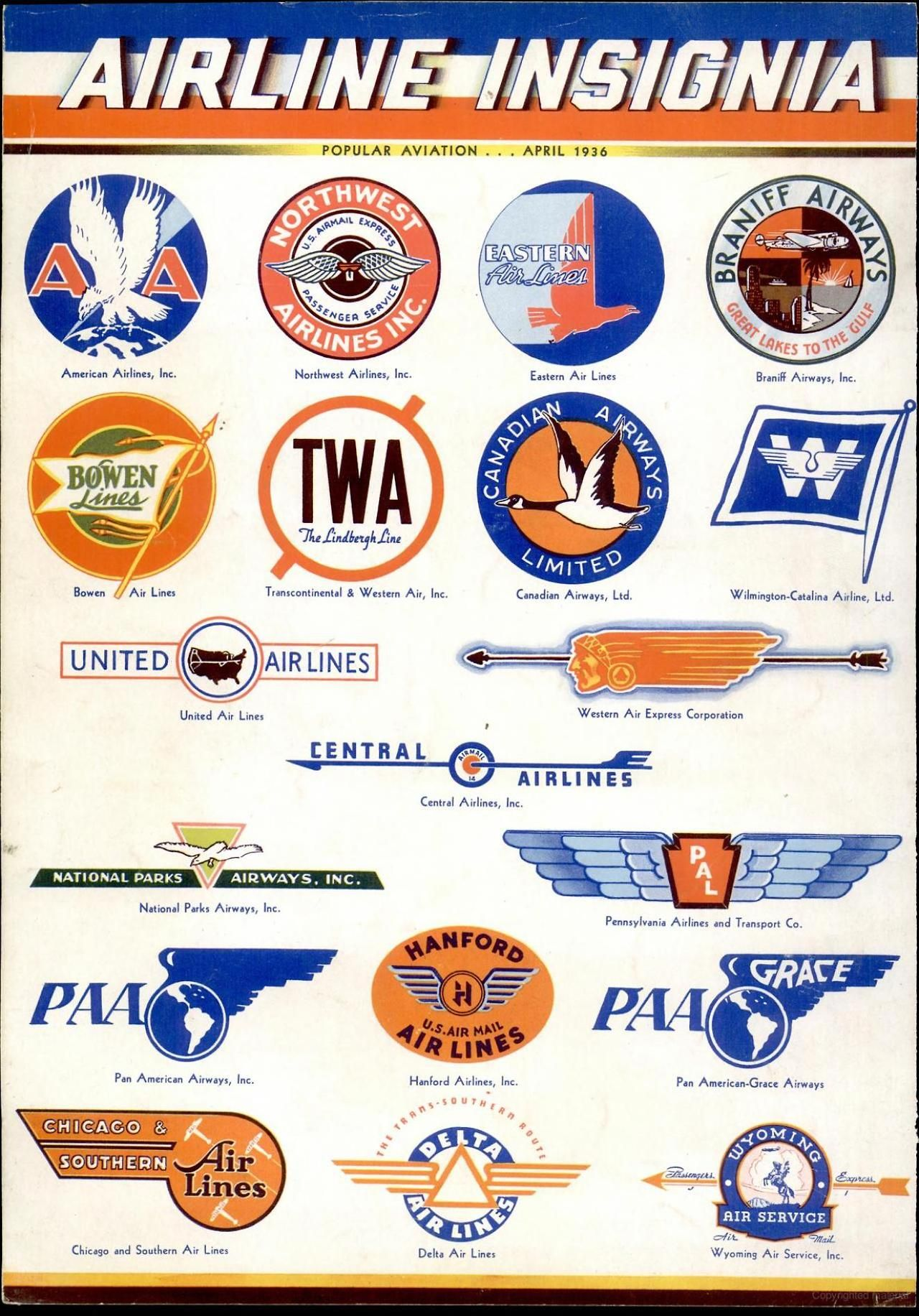 Airline Logos Airlines Lineas Aereas Aviones Jets